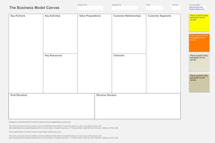 Pcfinancial business model list updates