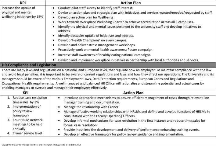 Human Resources Strategic Planning And A Sample Hr Action Plan