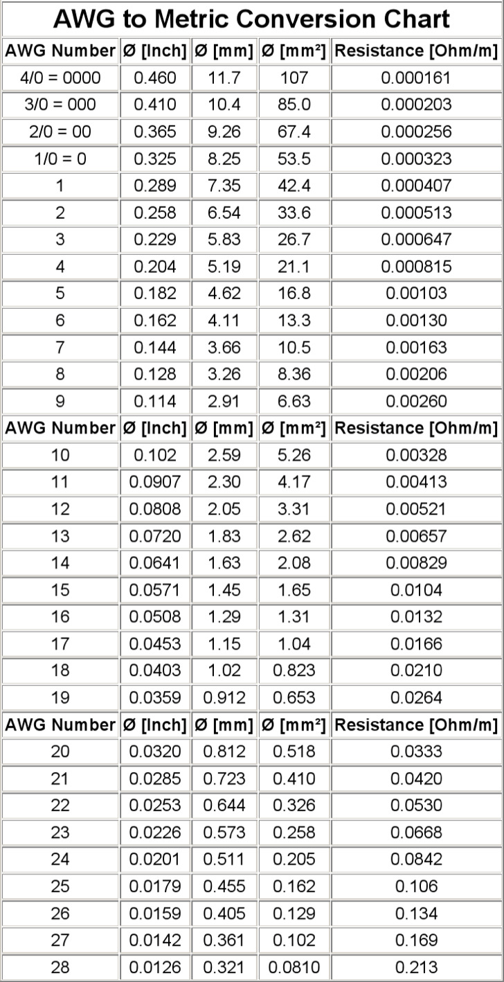Metric conversion chart solarfm metric conversionnow not a hard task greentooth Gallery