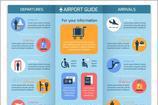 Infographic Brochures