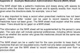 Medication Sheet Template