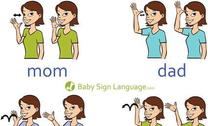 Baby Sign Language Chart