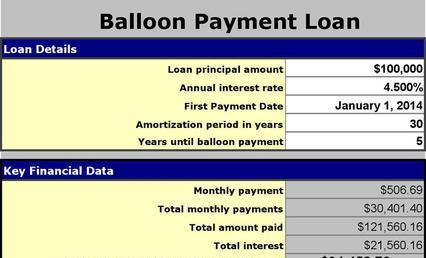 baloon calculator