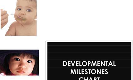 Baby Milestones Chart