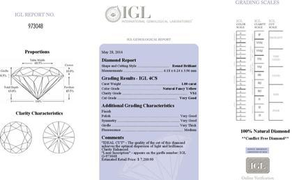 Sample Diamond Color and Clarity Charts