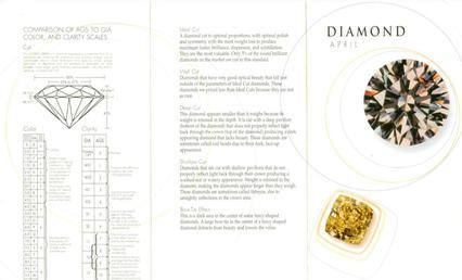 Sample Diamond Color Scale and Clarity Charts