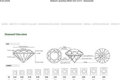 Sample Diamond Cut and Clarity Charts
