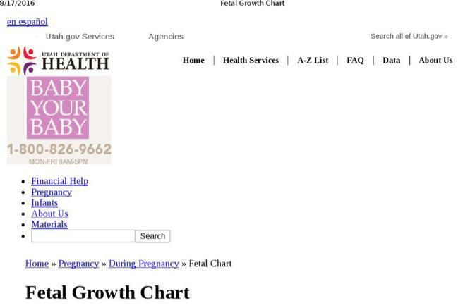 Growth Chart Template – Girls Growth Chart Template