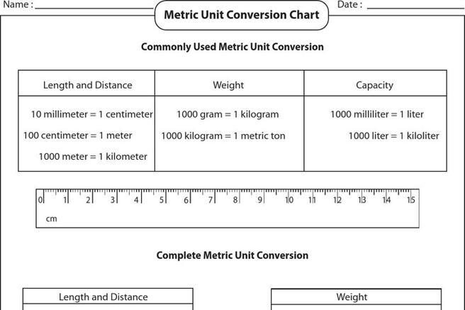 Sample Metric Unit Conversion Chart Templates  Download Free