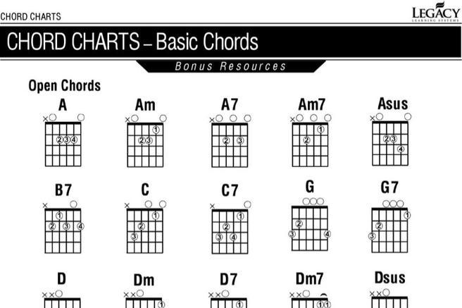Sample Visual Guitar Chord Charts | Download Free & Premium
