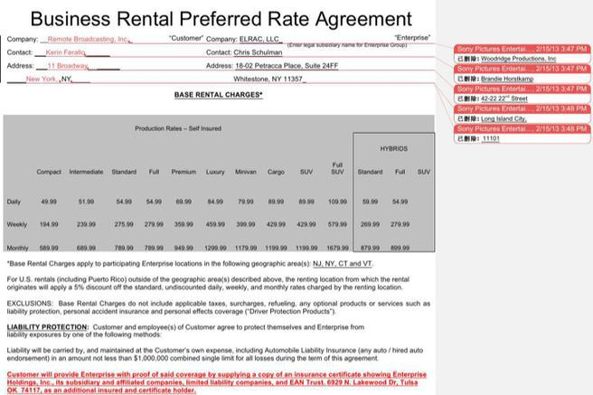 Enterprise Rental Agreement Templates Download Free Premium