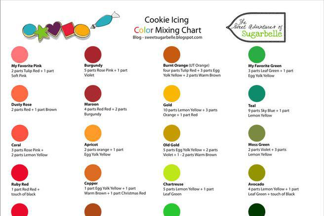 Sample Food Calorie Chart Templates