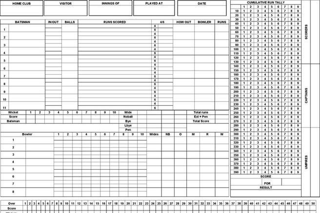 Score Sheet  Download Free  Premium Templates Forms  Samples