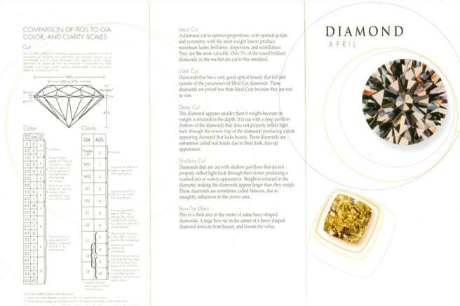 Diamond Chart | Download Free & Premium Templates, Forms & Samples