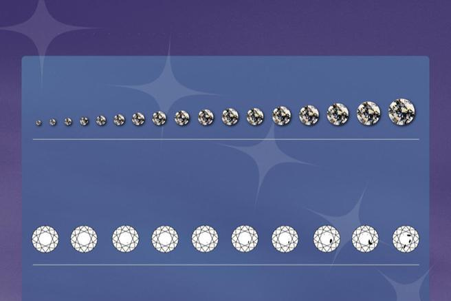 Sample Diamond Grades Clarity Charts  Download Free  Premium