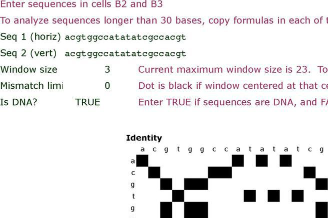 Dot Plot Example Template Download Flow Cytometry Dot Plot Of Gfp