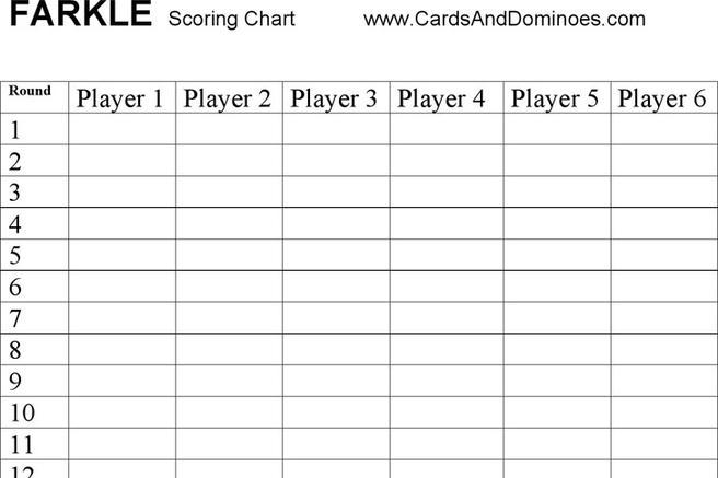 Yahtzee Score Sheets · Farkle Score Sheet