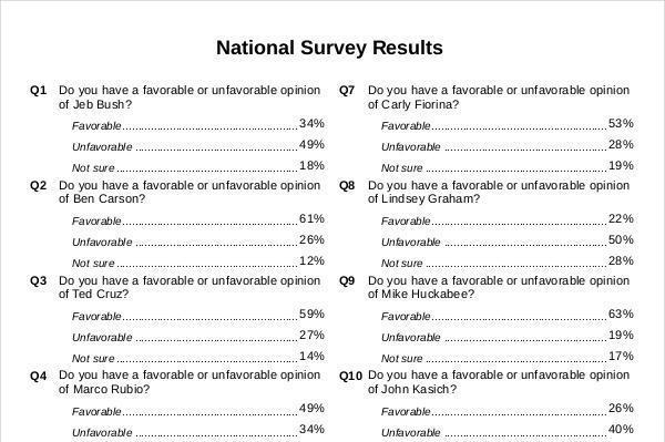 Survey Template – Survey Result Template