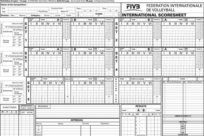 Hockey Score Sheet. Wrestling Score Sheet | Download Free