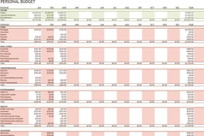 Budget Template Monthly Budget Template Sample Restaurant Budget
