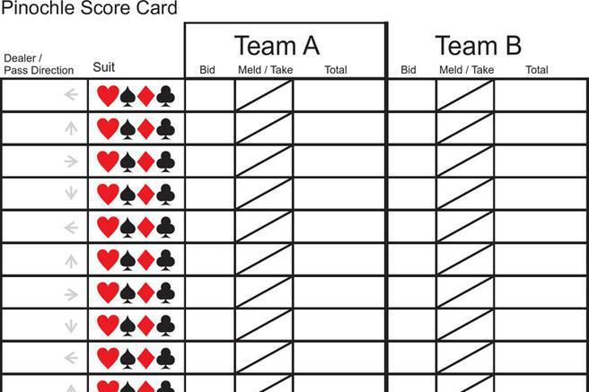 Bridge Score Sheet Bridge Over Troubled Water Sheet Music – Wrestling Score Sheet