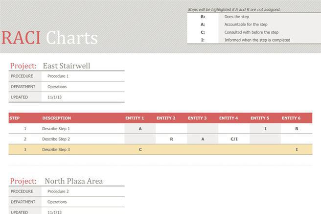 Chart Template | Download Free & Premium Templates, Forms