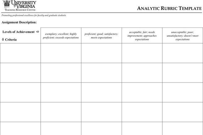 Survey Template – Blank Rubric Template