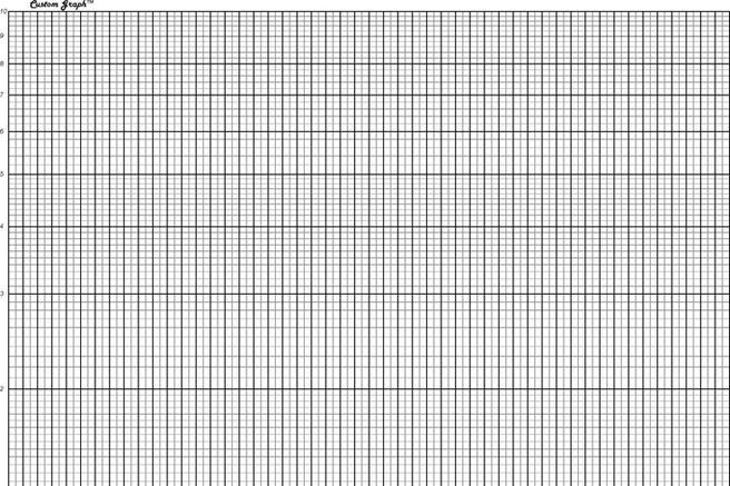 Graph Paper – How to Print Graph Paper in Word