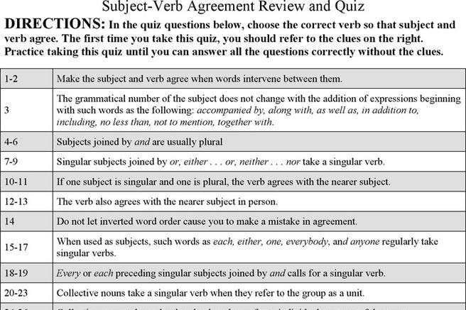 Subject Verb Agreement Download Free Premium Templates Forms