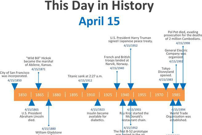 History timeline template download free premium for Legal chronology template