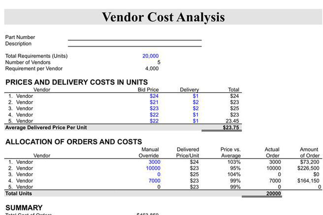 Analysis Template – Cost Analysis Template