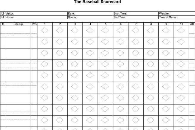 Baseball Score Sheet  Download Free  Premium Templates Forms