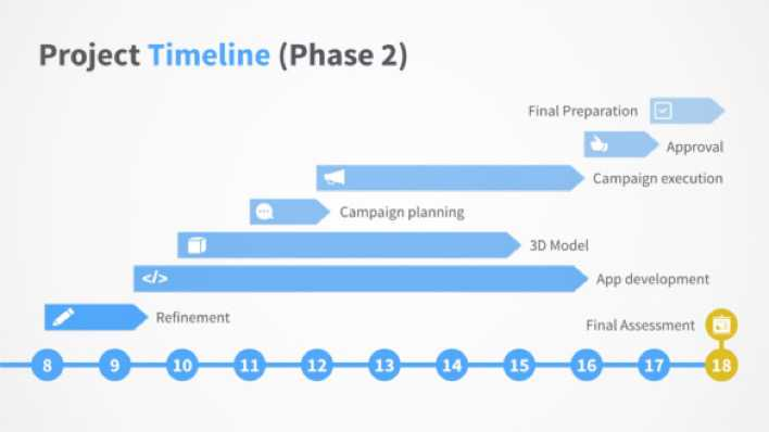 Azure Mobile App Presentation Timeline Keynote Template | Download