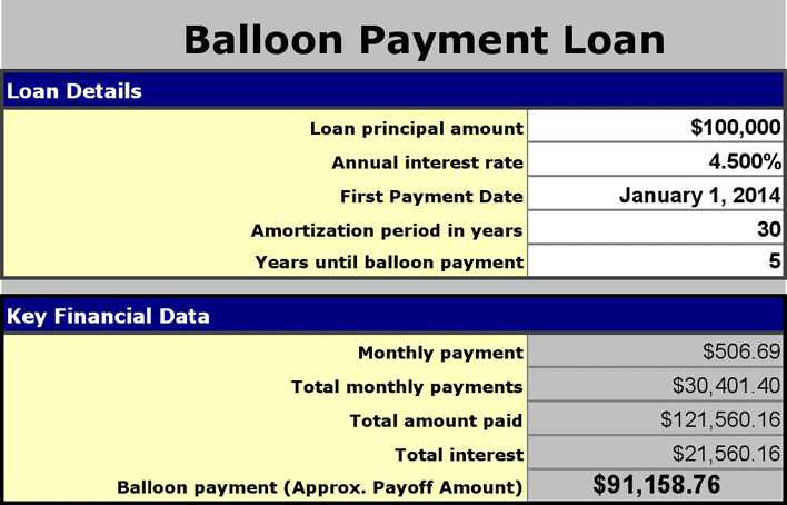 Balloon Loan Calculator   Download Free  Premium Templates Forms