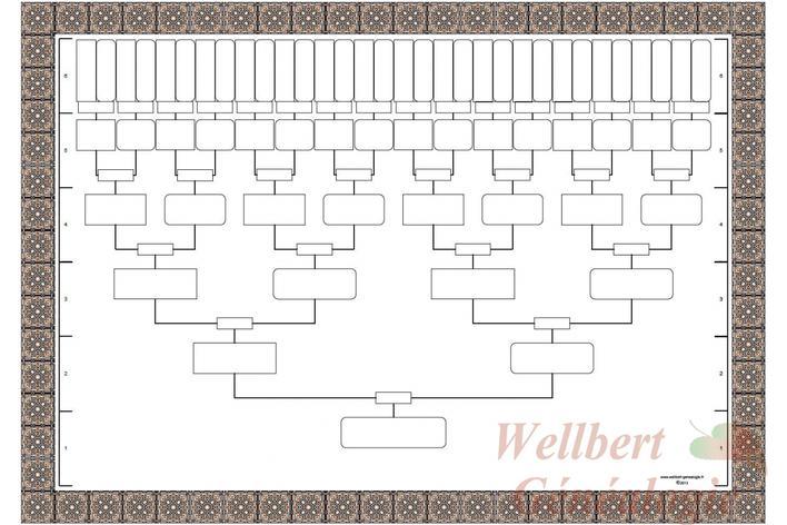 blank family tree charts to handwrite genealogy ancestors download