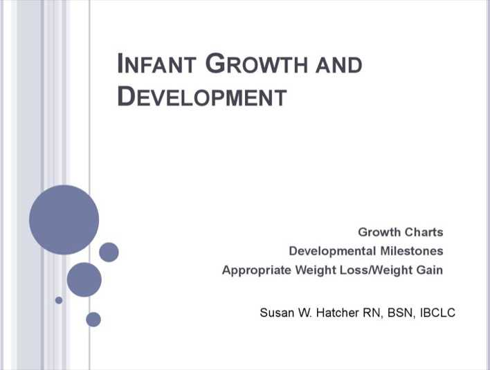 Breastfed Baby Growth Chart Template | Download Free & Premium