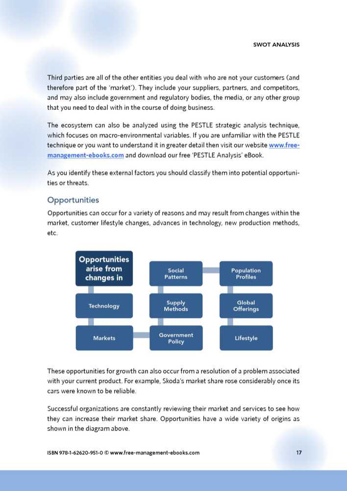 "skoda business strategy analysis University of jordan faculty of business strategic management""skoda auto"" case study prepared by fathi salem mohammed p."