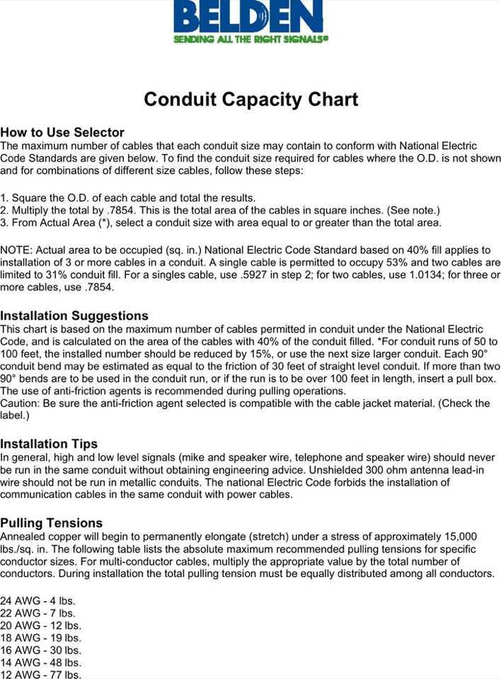 Conduit Capacity Chart  Download Free  Premium Templates Forms