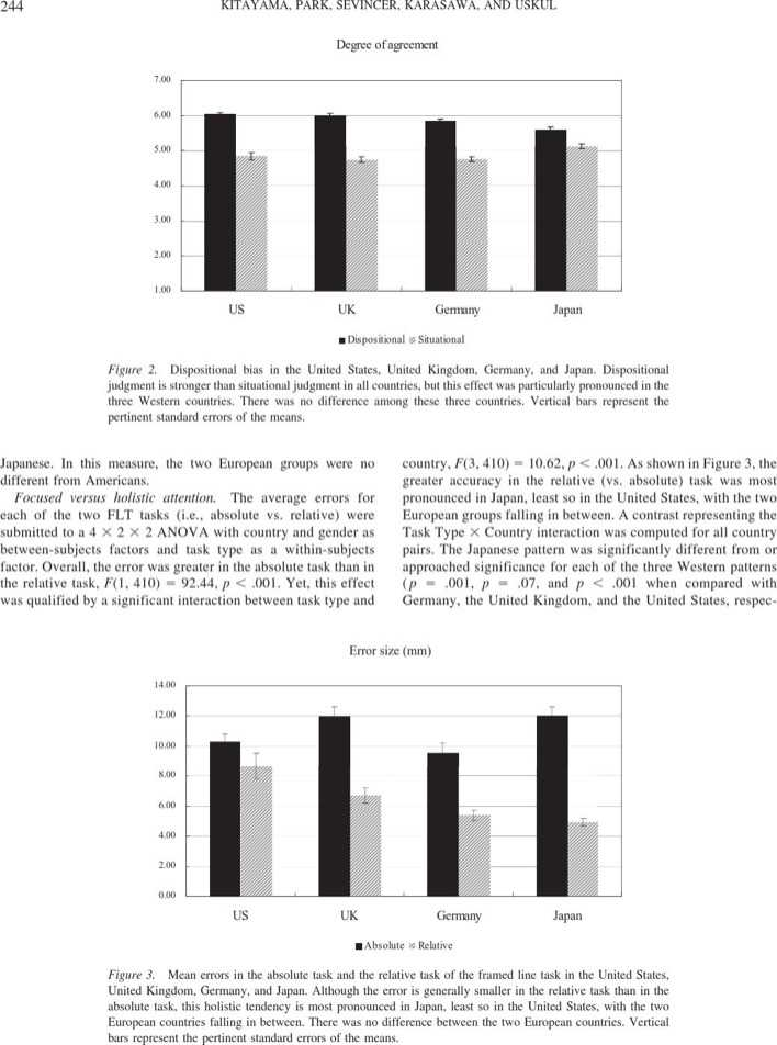 compare and contrast between-subjects with within-subjects designs In a quasi-experimental design  experimental and quasi-experimental research designs giving a pseudo-within-subjects design.