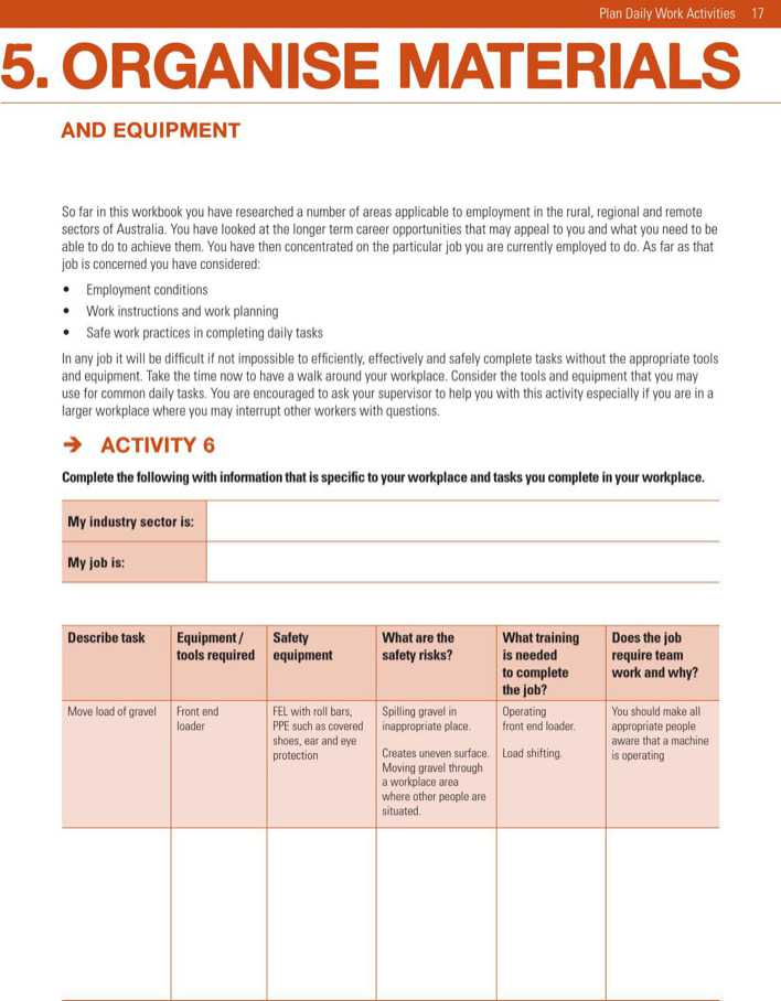planning to work efficiently m3 20 Start studying geb1101:m3-c6:understanding the management process learn vocabulary, terms, and more with flashcards, games, and other study tools.
