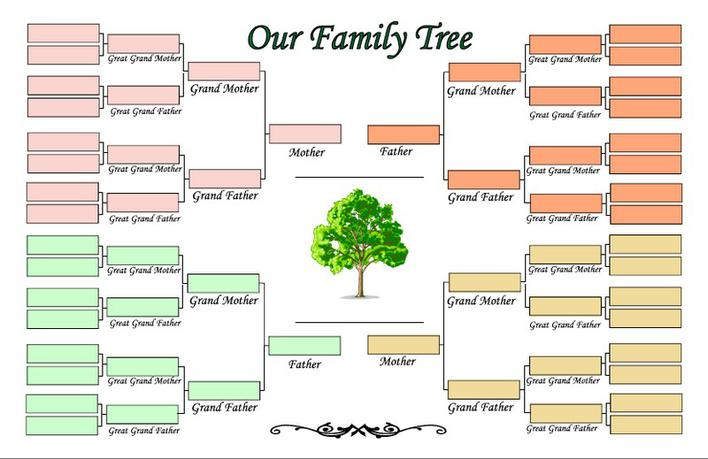 Four Generation Blank Family Tree Template | Download Free ...