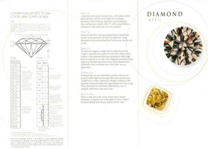 Free Diamond Cut Color And Clarity Chart Download Free Premium
