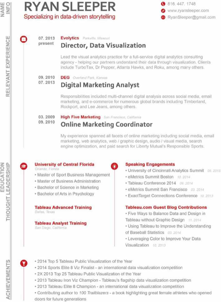 free digital marketing analyst resume pdf
