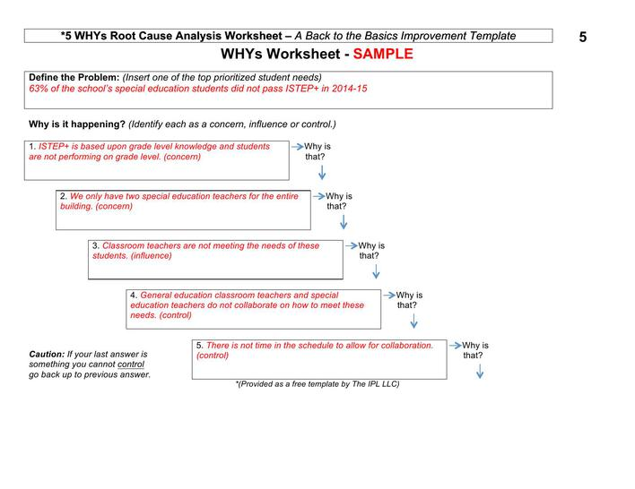 Free Root Cause Analysis Worksheet Template Word Download – 5 Whys Worksheet