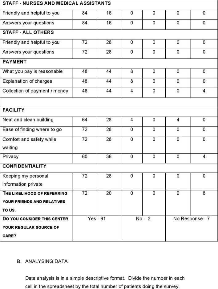 Free Sle Patient Satisfaction Survey
