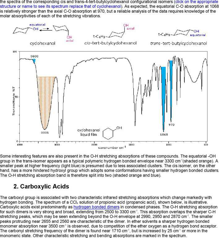 Ir spectroscopy chart 3 download free premium - Infrared spectroscopy absorption table ...