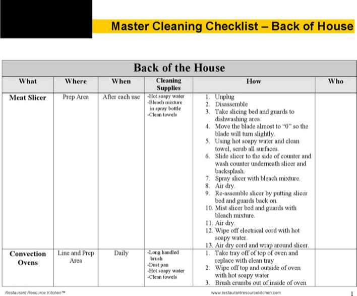 master cleaning schedule