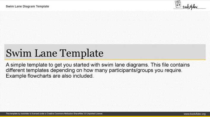 Microsoft Powerpoint Swimlane Template Download Free Premium