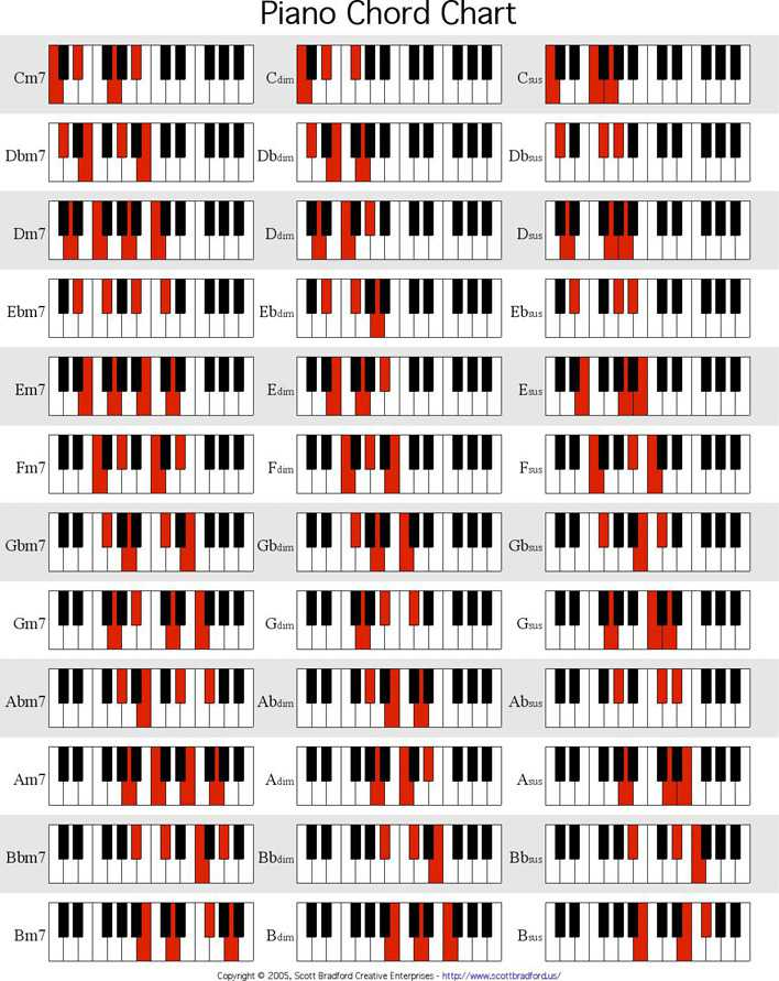 Piano Chord Chart 1 Download Free Premium Templates Forms