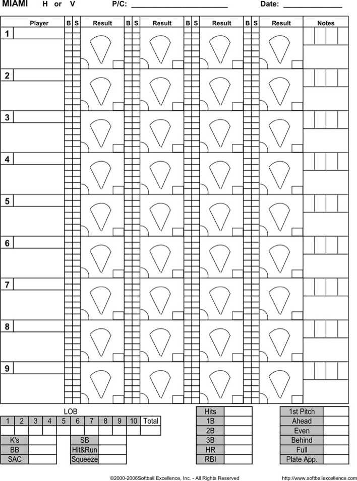Pitching Chart   Download Free  Premium Templates Forms
